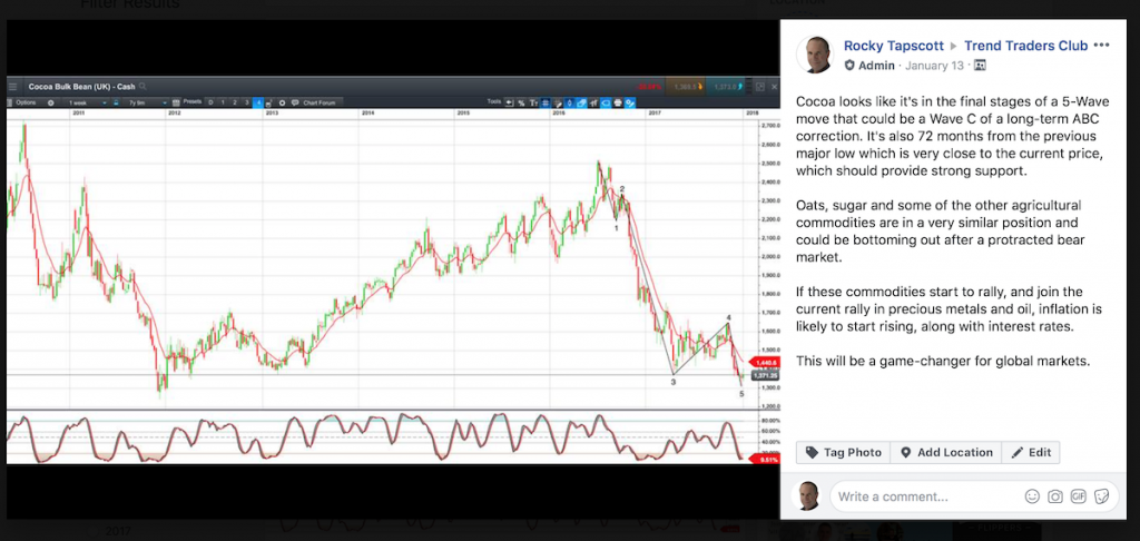 commodity trading tutorial |